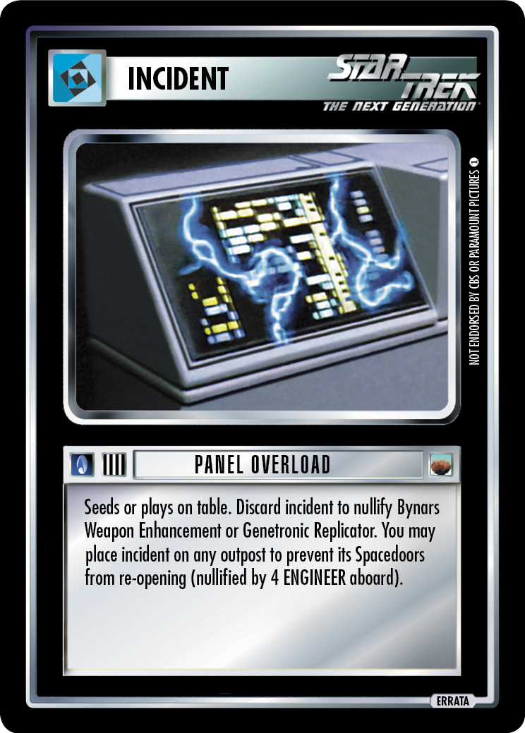 Panel Overload