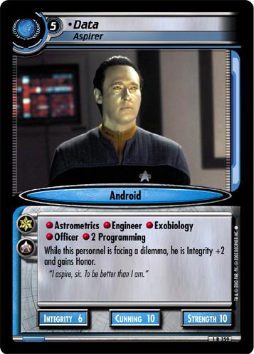 Data (Aspirer)